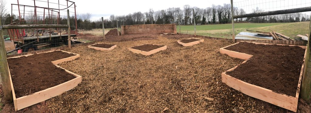 Top soil added to raised garden beds